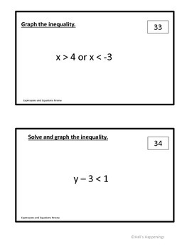 6th Grade Common Core Expressions and Equations Unit Review Task Cards