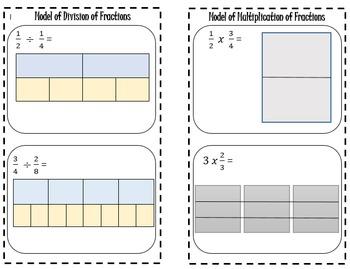 6th Grade Common Core Fraction Mini Book