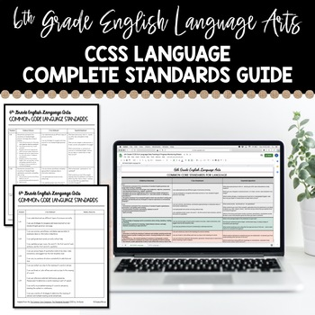 6th Grade Common Core Language Standards Unpacked