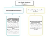 6th Grade Common Core Map - Reading