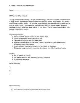 6th Grade Common Core Math Grocery Unit Rate/Ratio Project