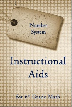 6th Grade Math: 6.NS.1 - 6.NS.8: Number System Instructional Aids