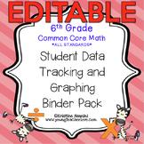 Student Data Tracking Binder - 6th Grade Math - Editable