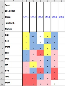6th Grade Common Core Math Tracking Sheet with Scales - Excel