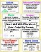 Math Word Wall - 6th Grade