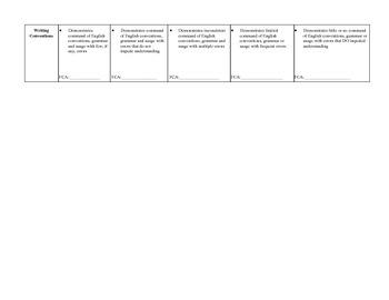 6th Grade Common Core PARCC Argumentative Writing Rubric