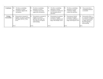 6th Grade Common Core PARCC Informative Writing Rubric