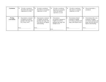 6th Grade Common Core PARCC Narrative Writing Rubric