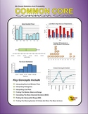 6th Grade Common Core Practice Booklet - Statistics