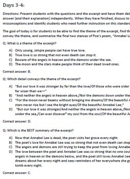 6th Grade Common Core Practice - RL.6.2 - 3-5 mini-lessons