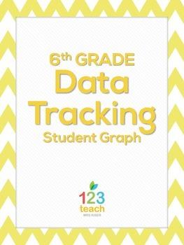 6th Grade Common Core Student Progress Tracking Graph
