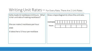 6th Grade Common Core Rates Notes Set