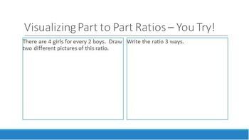 6th Grade Common Core Ratios Notes Set