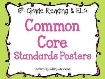 6th Grade Common Core Reading/ELA Posters