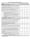 6th Grade Common Core Standards Checklist