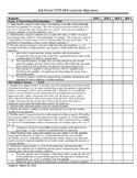 6th Grade Common Core Standards Checklist