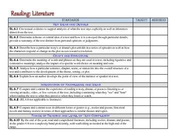 6th Grade Common Core Standards - ELA Assessment Checklist