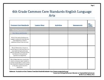 6th Grade Common Core Standards ELA Lesson Plan Charts in