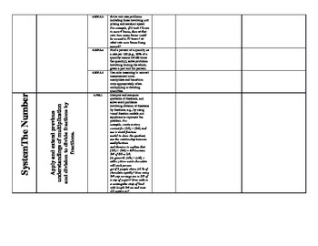 6th Grade Common Core State Standards Math Outline