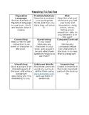 6th Grade Comprehension Tic Tac Toe