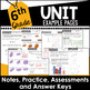 6th Grade Math Curriculum Bundle Common Core Aligned