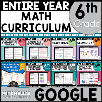 6th Grade Math Curriculum Bundle Common Core Aligned Using Google