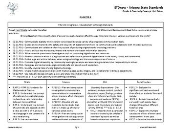 6th Grade Curriculum Map and PBL Unit Plan (Scope & Sequence) Arizona