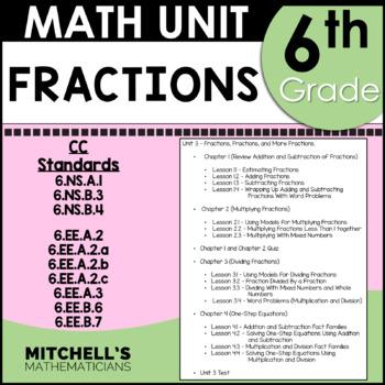 6th Grade Curriculum Unit Three Fractions using Google
