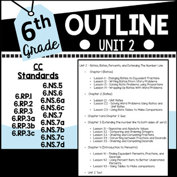 Ratios, Rates, Unit Rates, and More 6th Grade Math Curriculum Unit Two