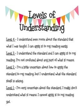 6th grade ELA Deconstructed Standards Binder with Self Ass