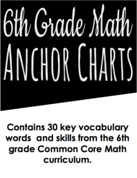 6th Grade Digital Math Anchor Charts