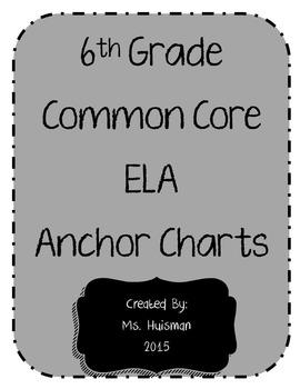 6th Grade ELA Anchor Charts Bundle