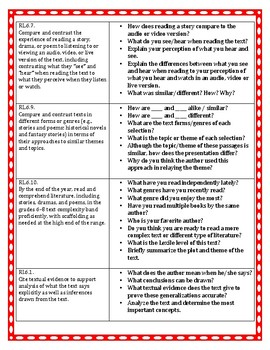 6th Grade ELA Assessment Tasks and Questions
