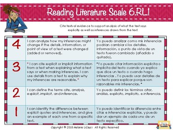 6th Grade ELA Bilingual Posters with Learning Goals and Scales