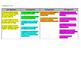 6th Grade ELA CCSS Alignment/Curriculum Map + Social Studies Standards Tie-In!