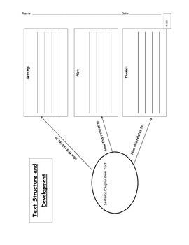 6th Grade ELA Common Core Assessment for any novel
