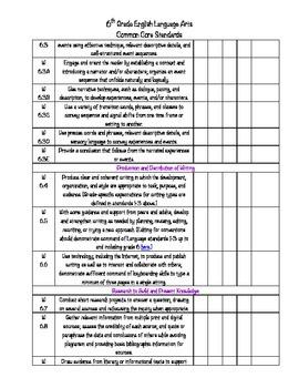 6th Grade ELA Common Core Checklist