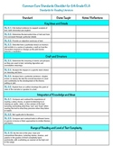 6th Grade ELA Common Core Checklist