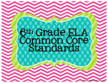 6th Grade ELA Common Core Posters