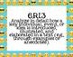 6th Grade ELA Common Core Posters- Emoji