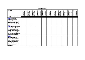 6th Grade ELA Common Core Standards Based Student Tracking Sheet