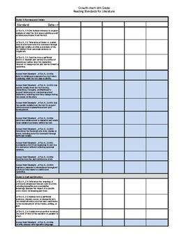 6th Grade ELA Florida State Standards with Access Points Checklist