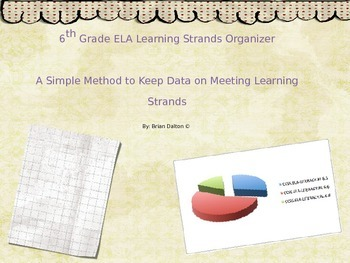 6th Grade ELA Learning Strands Organizer: Keep Data on Learning Strands