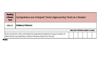 6th Grade ELA Missouri Learning Standards Checklist of Skills