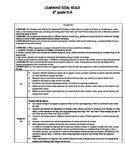 6th Grade ELA Scale Multistandards