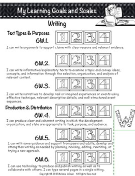 6th Grade ELA Student Portfolio Pages with Marzano Scales - FREE!