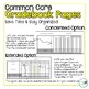 6th ELA and Math Common Core **EDITABLE** Gradebook Pages **BUNDLE**