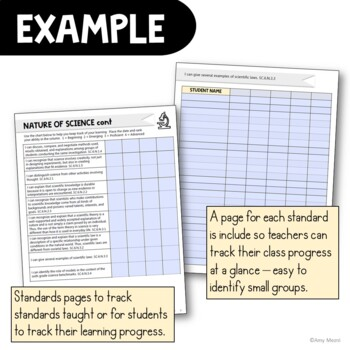 """6th Grade Earth Space Science """"I Can"""" Student Checklists Florida Standards"""