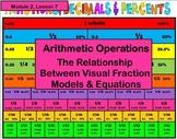 6th Grade Engage NY Eureka Math Module 2 Lessons 1-11 SMART Notebooks