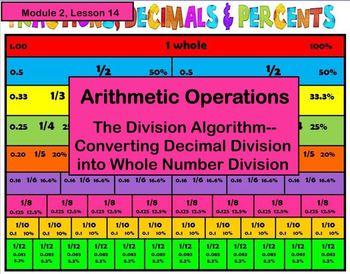 6th Grade Engage NY Eureka Math Module 2 Lessons 12-19 Smart Notebooks